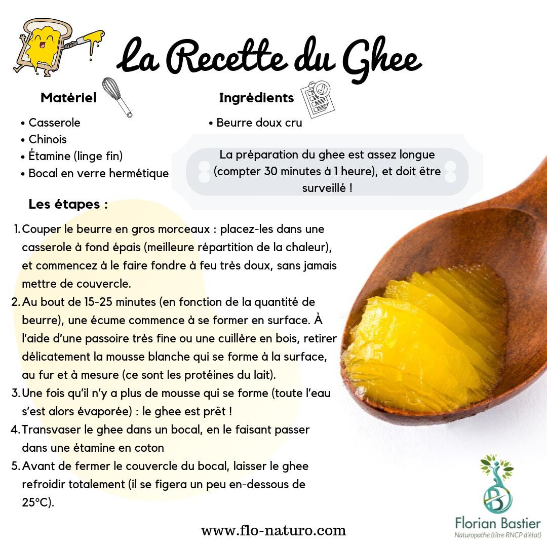 Recette ghee